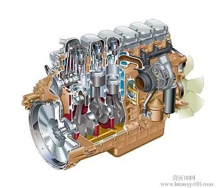 【凯马汽车配件|发动机总成|发动机配件|云内,扬柴,锡柴,莱动,玉高清图片